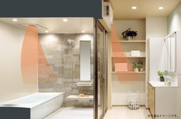 浴室・洗面所あたたか快適セット