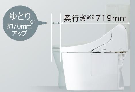 TOTO「GG」のデザイン