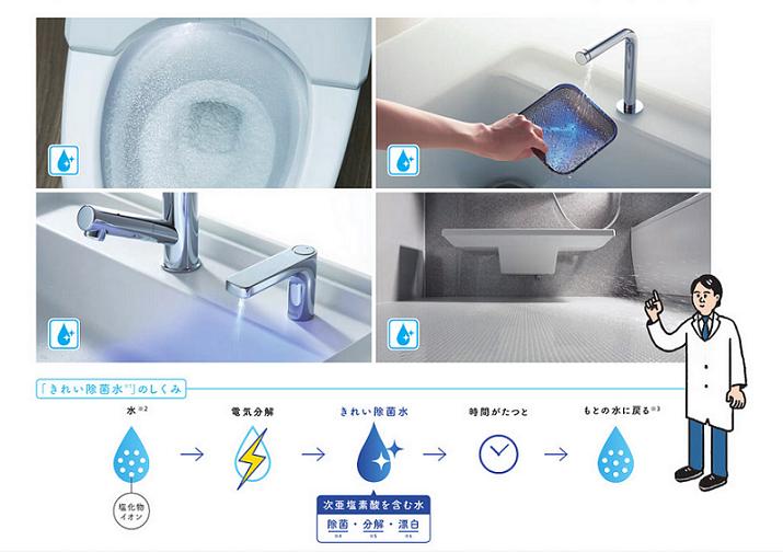 きれい除菌水の活用シーン